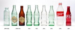 Coca-cola kronológia